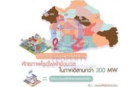โรงงานน้ำตาลรุมประมูลไฟฟ้าไฮบริด ทั่วอีสานจ่อผุดชีวมวลเข้าระบบ 300 MW